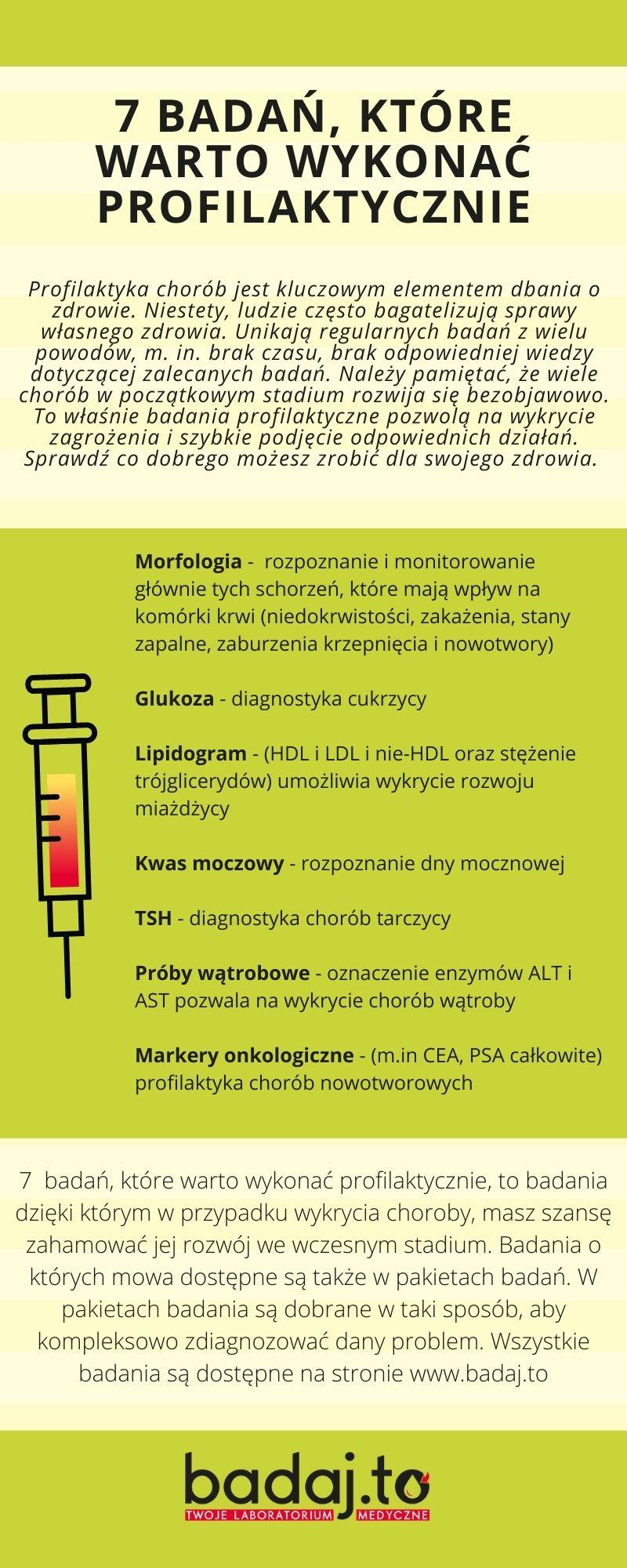 7 badań, które warto wykonać profilaktycznie